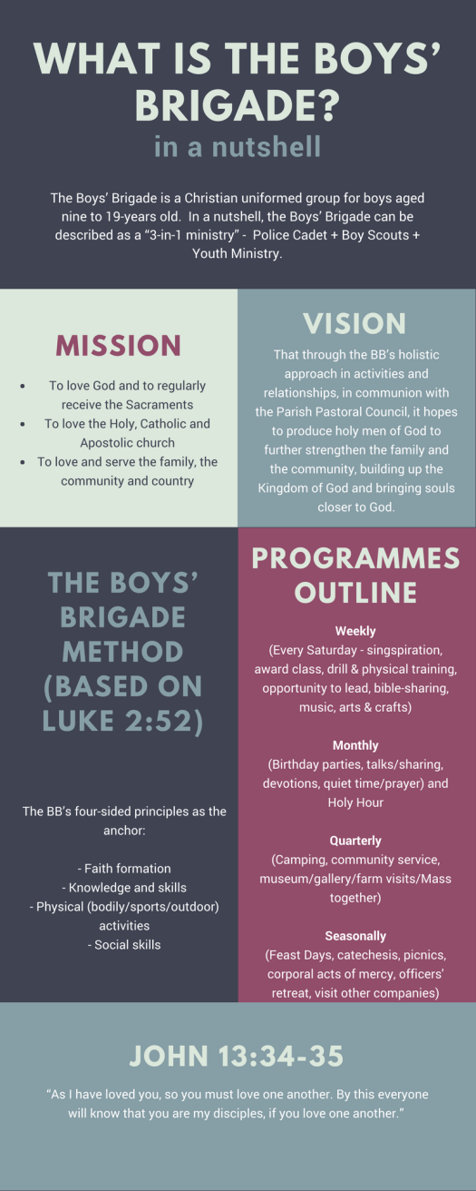 What is the Boys_ Brigade_